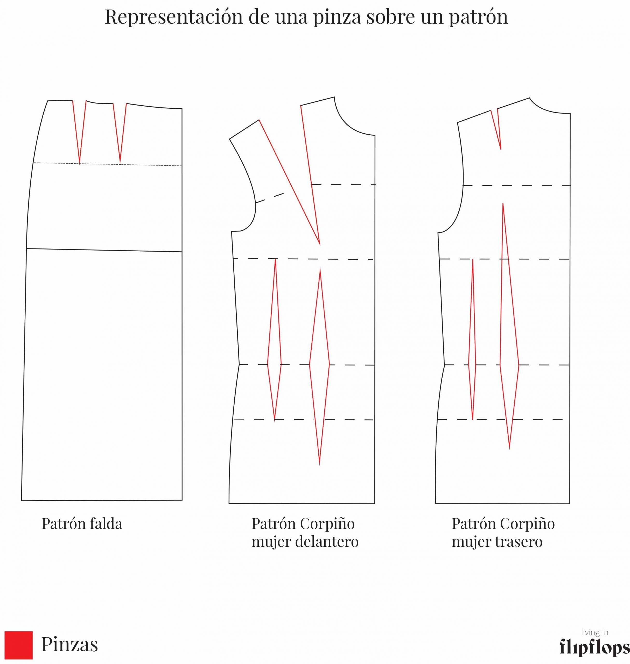 pinzas de costura, que son y como coserlas