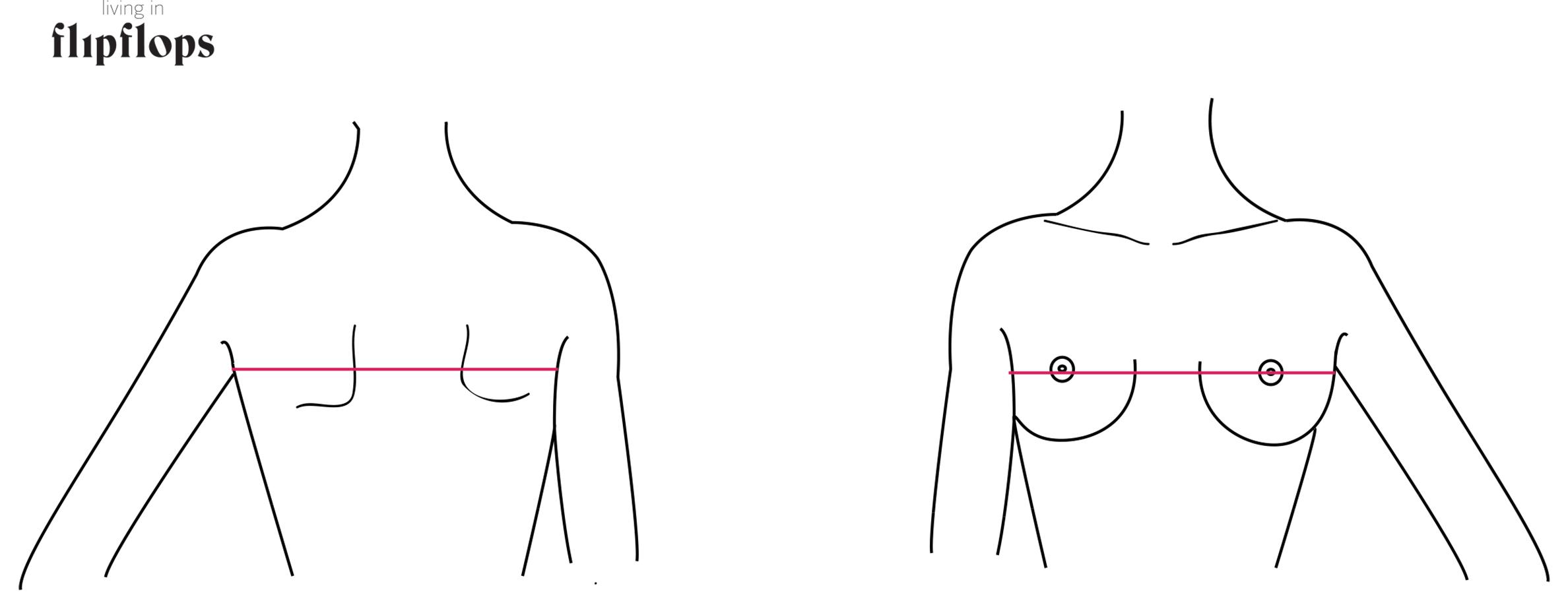 como tomarse medidas para coser y diseñar tu ropa por living in flipflops