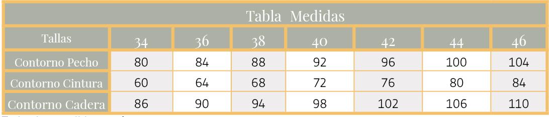 tabla de medidas para el patrón de la falda moderna fénix de living in flipflops