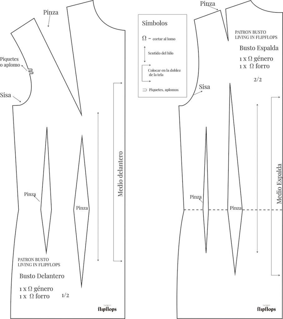 Simbolos que puedes encontrar en un patrón de costura